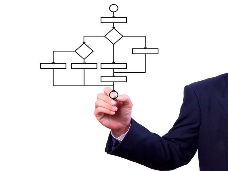 6 ferramentas de gestão de qualidade