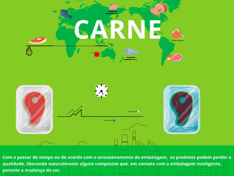 Avançam pesquisas sobre embalagens interativas no Brasil