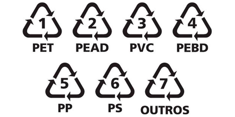 Classificação do plástico para reciclagem